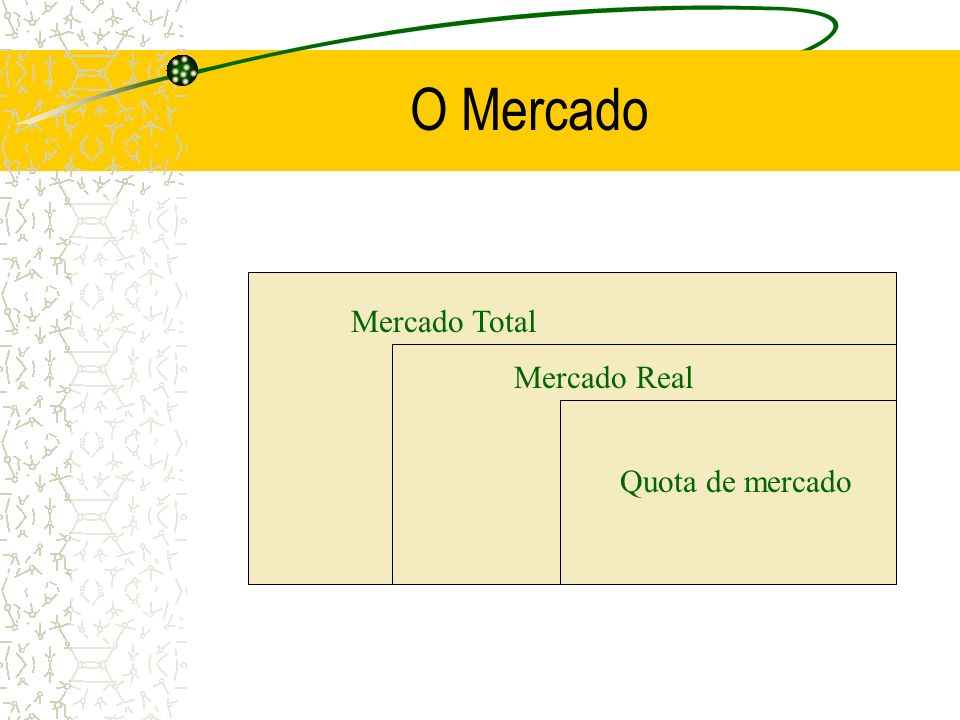 O Mercado Mercado Total Mercado Real Quota de mercado