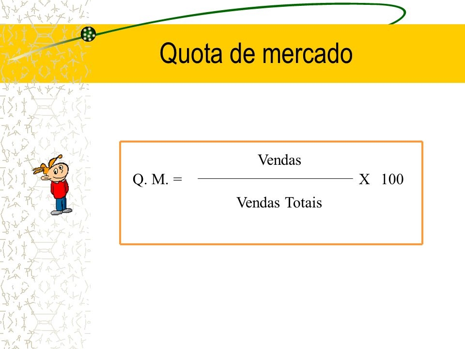 Quota de mercado Vendas Q. M. = X 100 Vendas Totais