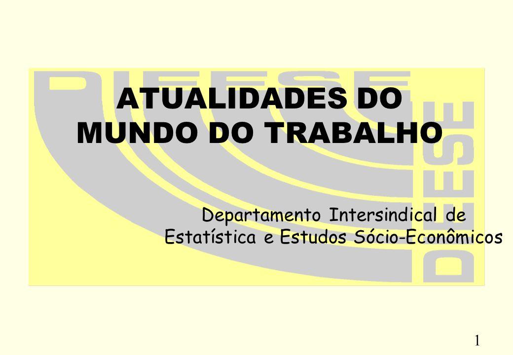 ATUALIDADES DO MUNDO DO TRABALHO