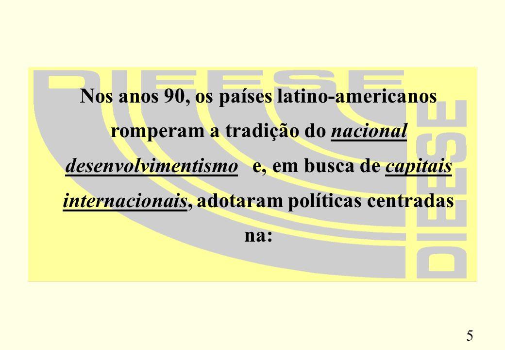Nos anos 90, os países latino-americanos romperam a tradição do nacional desenvolvimentismo e, em busca de capitais internacionais, adotaram políticas centradas na: