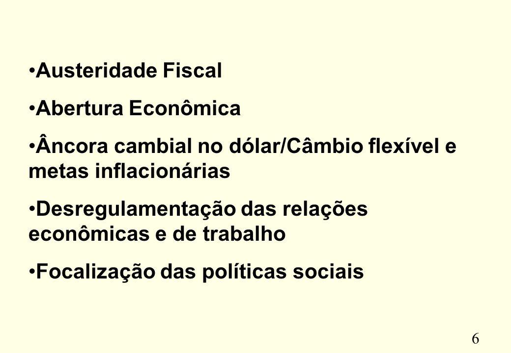 Austeridade Fiscal Abertura Econômica. Âncora cambial no dólar/Câmbio flexível e metas inflacionárias.