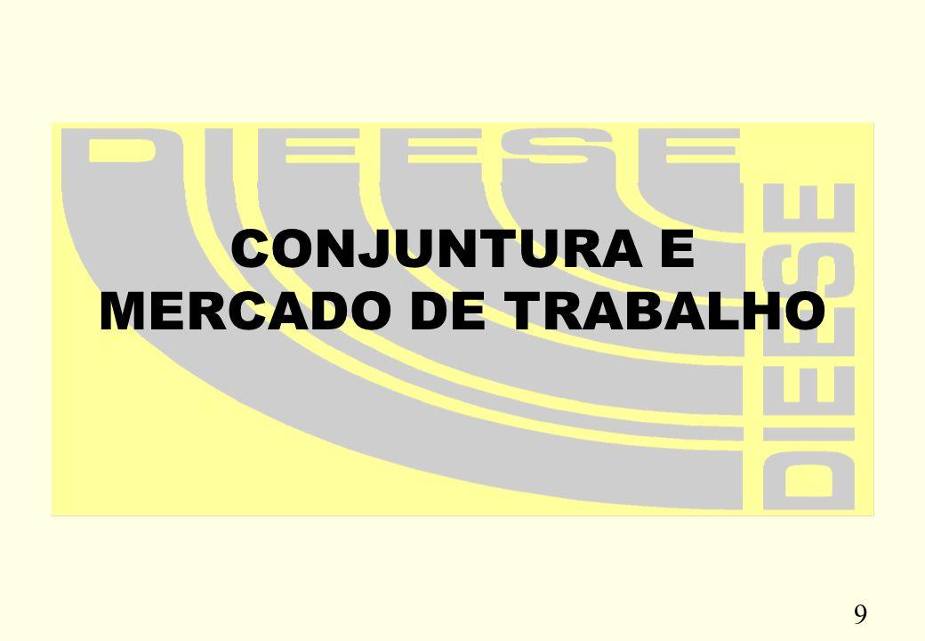 CONJUNTURA E MERCADO DE TRABALHO