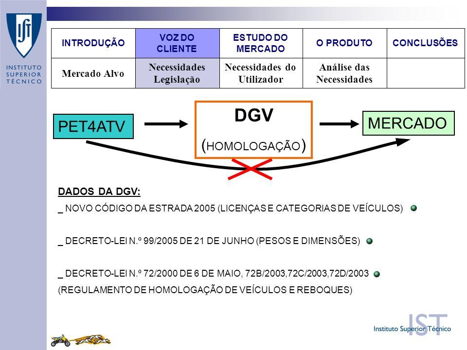 DGV (HOMOLOGAÇÃO) MERCADO PET4ATV Análise das Necessidades