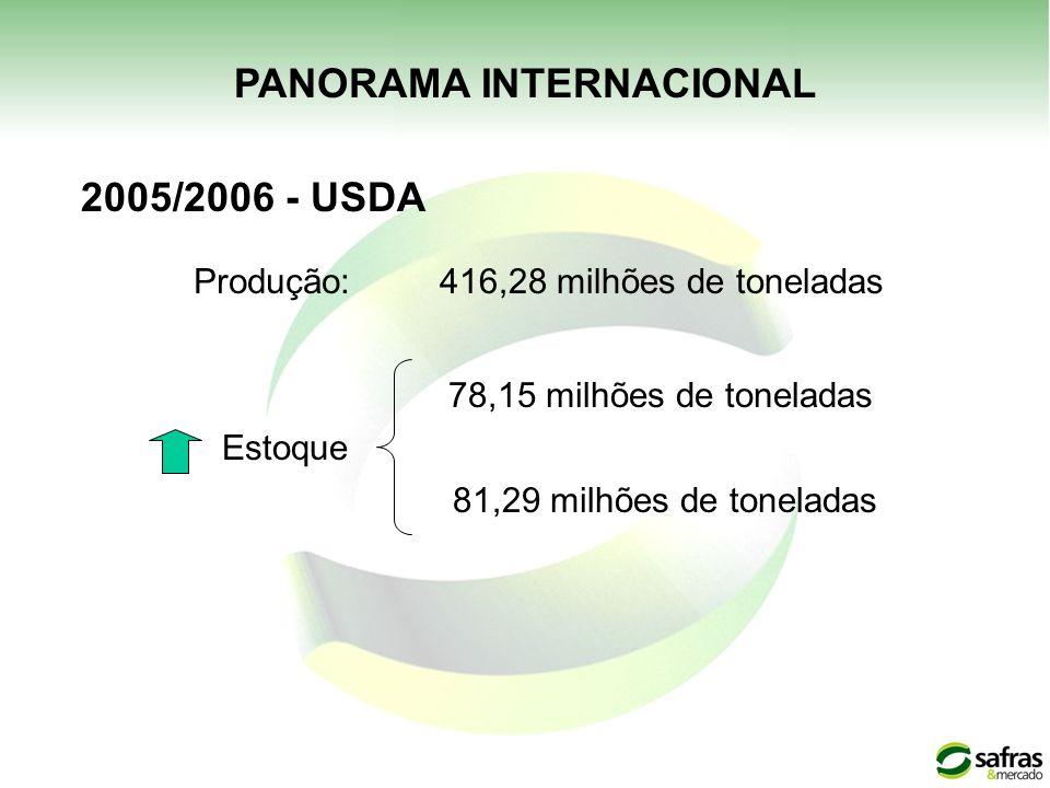PANORAMA INTERNACIONAL
