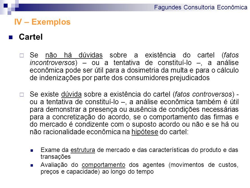 IV – Exemplos Cartel.