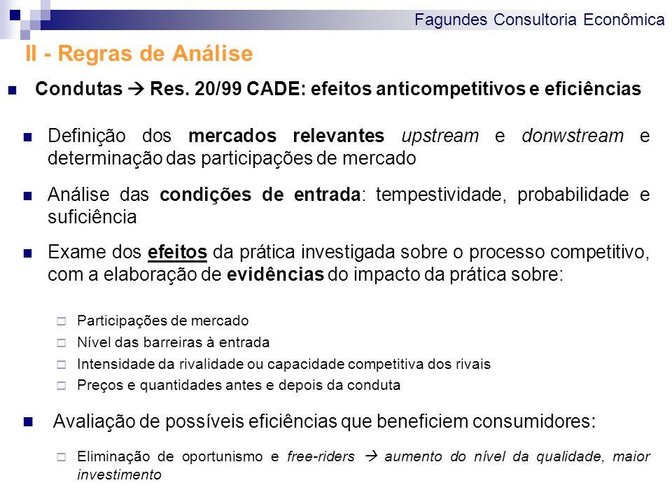 II - Regras de Análise Condutas  Res. 20/99 CADE: efeitos anticompetitivos e eficiências.