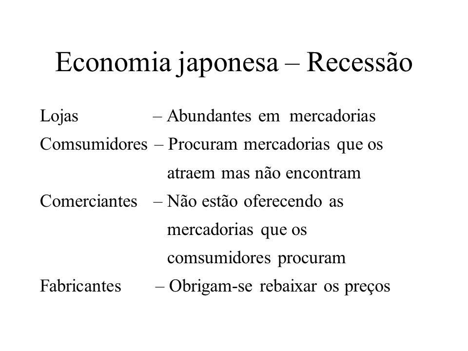 Economia japonesa – Recessão
