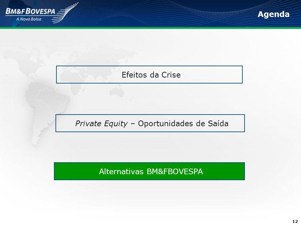 Private Equity – Oportunidades de Saída