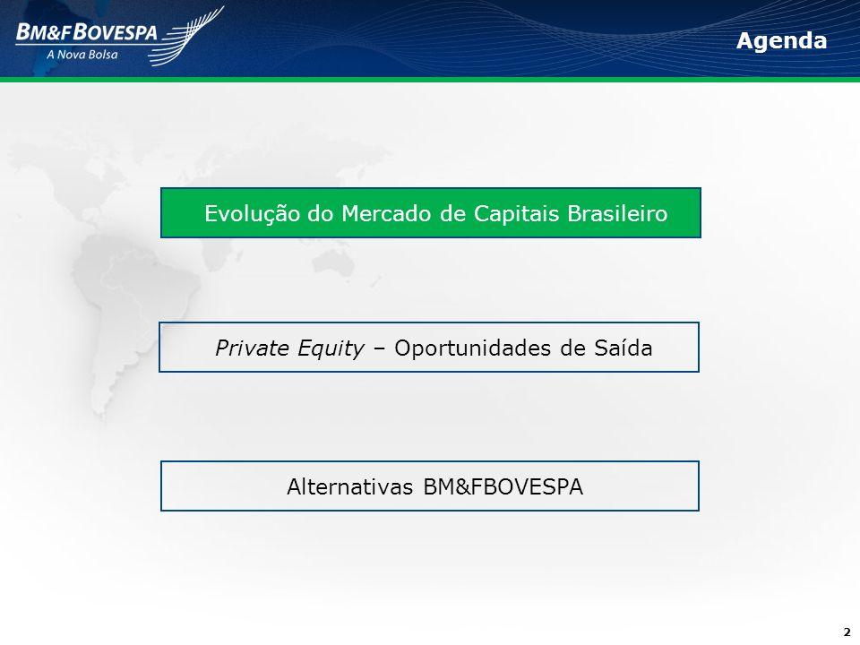 Evolução do Mercado de Capitais Brasileiro