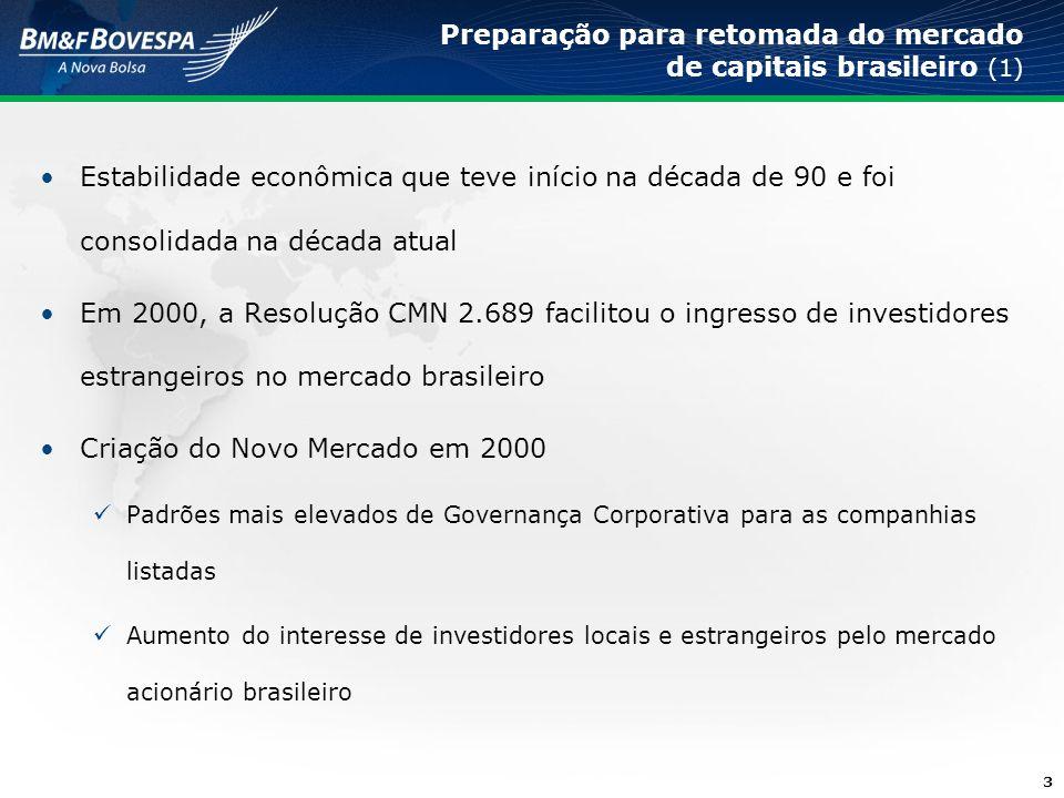 Preparação para retomada do mercado de capitais brasileiro (1)
