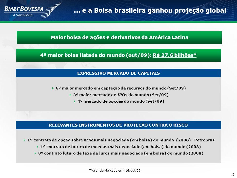 ... e a Bolsa brasileira ganhou projeção global