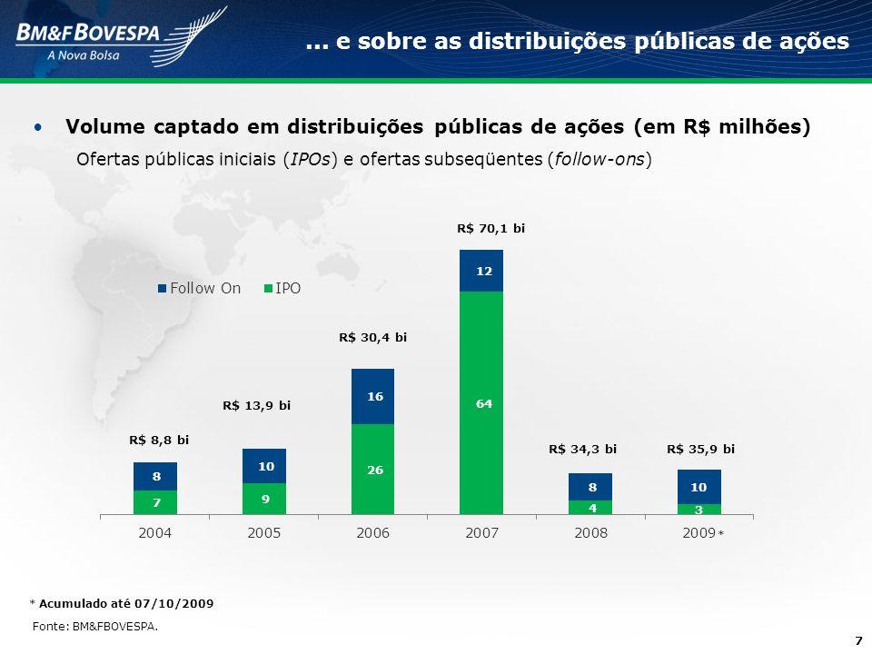 ... e sobre as distribuições públicas de ações