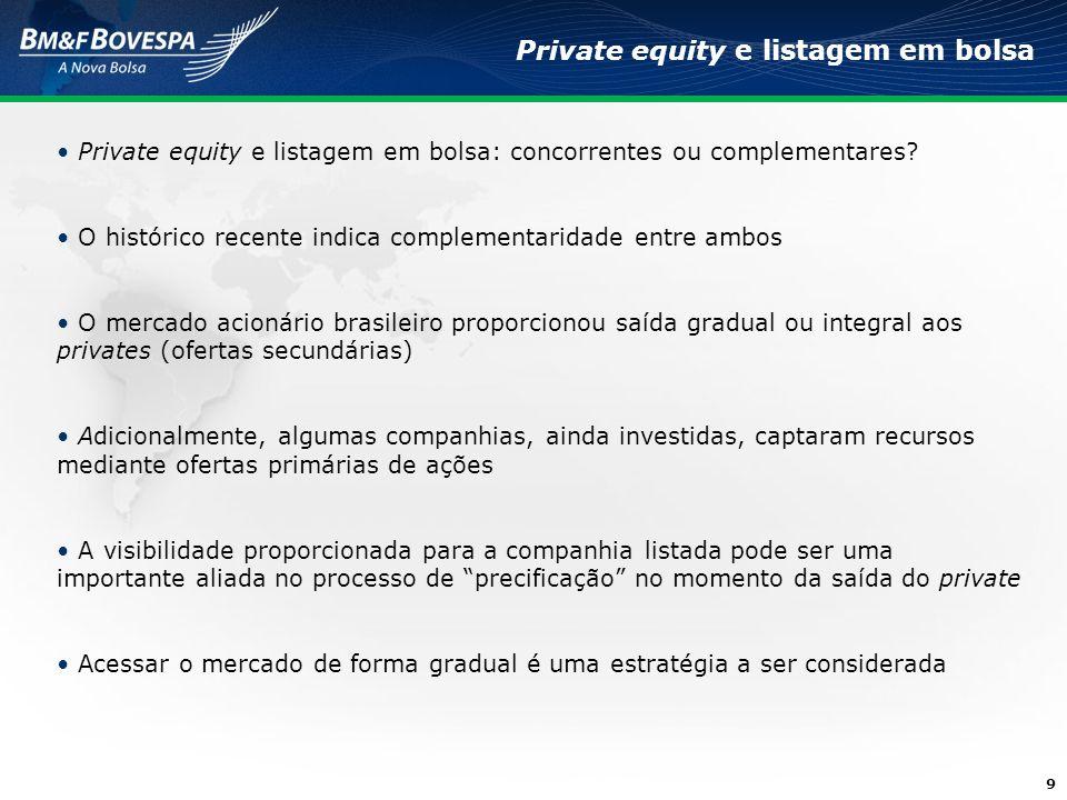 Private equity e listagem em bolsa