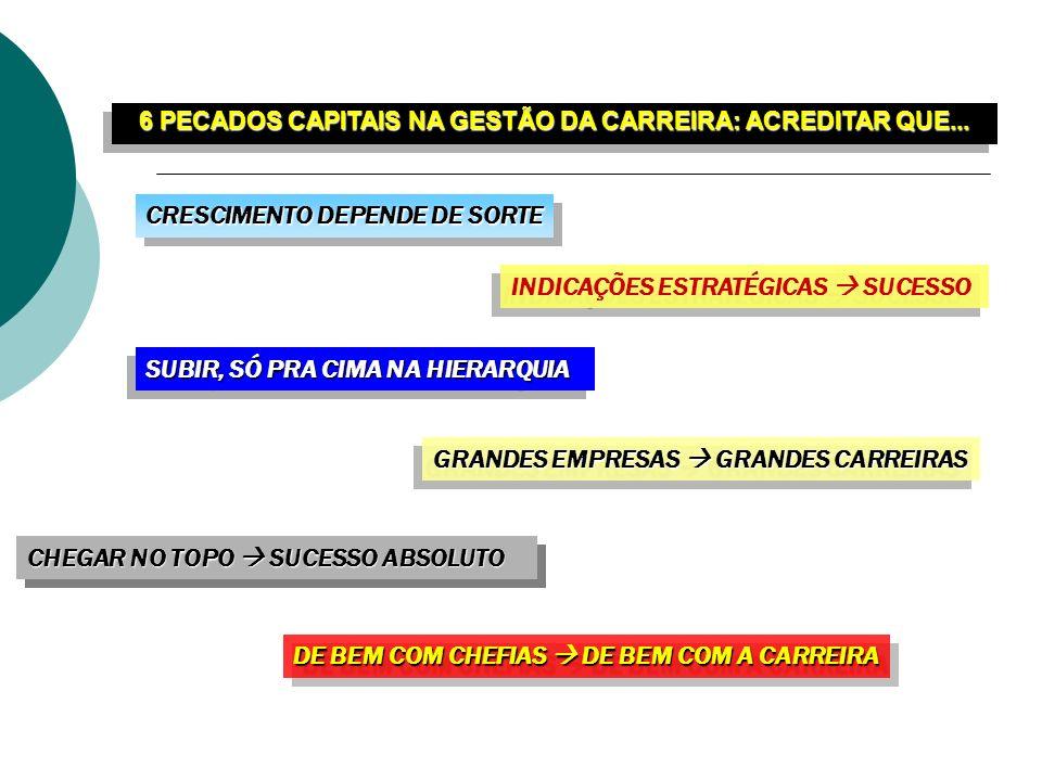 6 PECADOS CAPITAIS NA GESTÃO DA CARREIRA: ACREDITAR QUE...