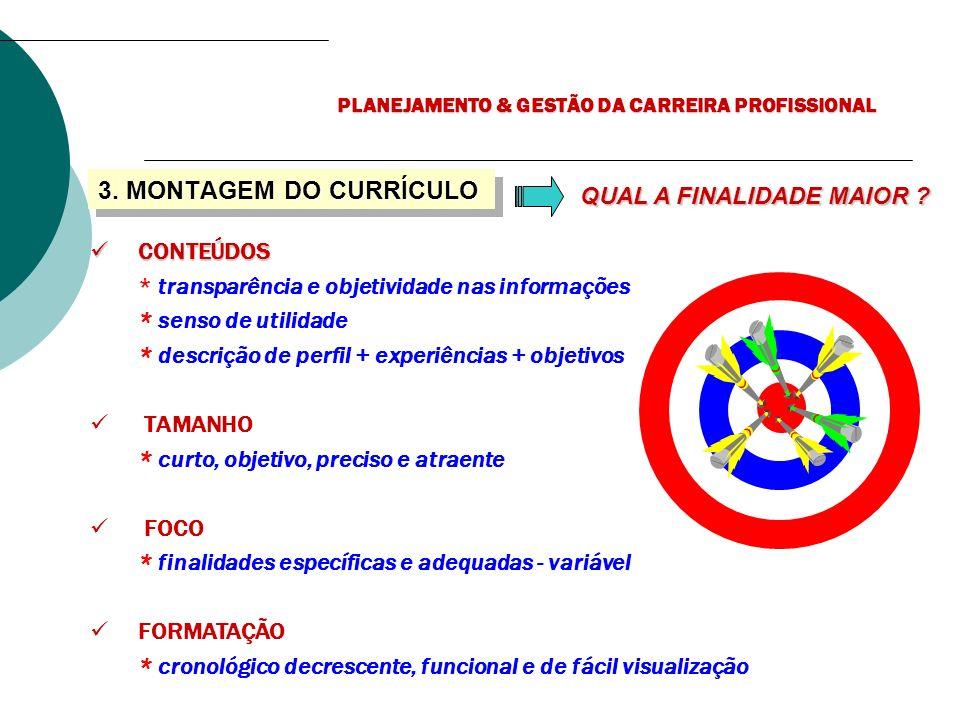 PLANEJAMENTO & GESTÃO DA CARREIRA PROFISSIONAL