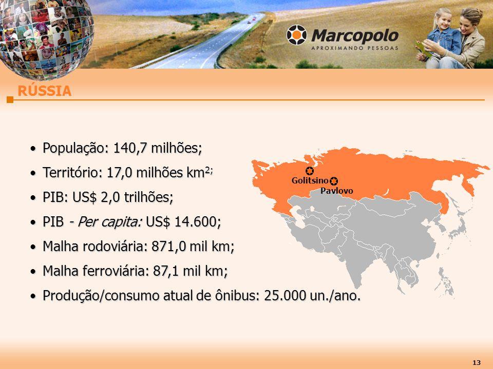 Território: 17,0 milhões km2; PIB: US$ 2,0 trilhões;