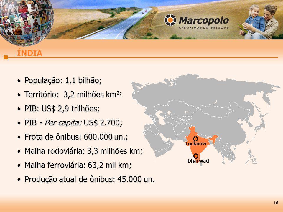 Território: 3,2 milhões km2; PIB: US$ 2,9 trilhões;