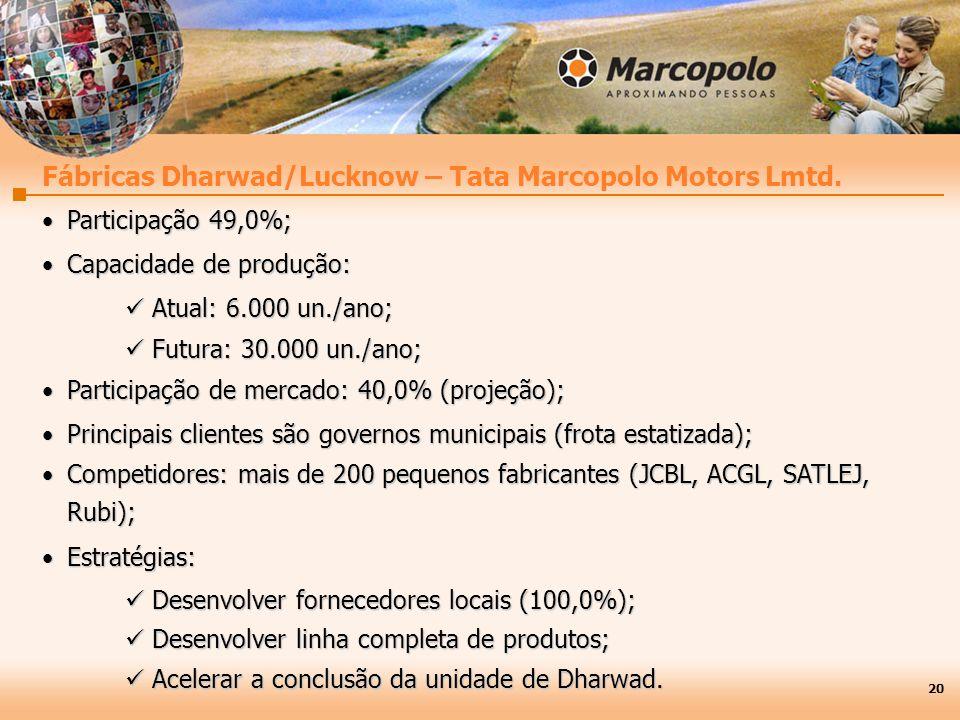 Fábricas Dharwad/Lucknow – Tata Marcopolo Motors Lmtd.