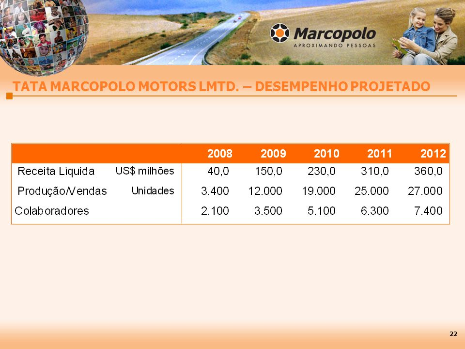 TATA MARCOPOLO MOTORS LMTD. – DESEMPENHO PROJETADO