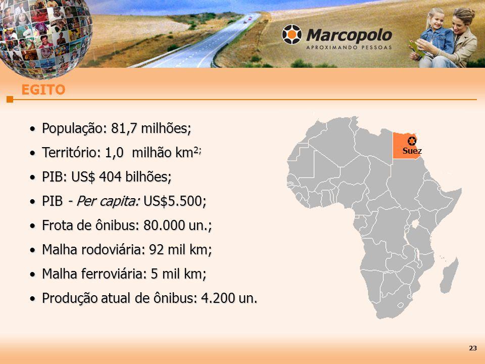 Território: 1,0 milhão km2; PIB: US$ 404 bilhões;