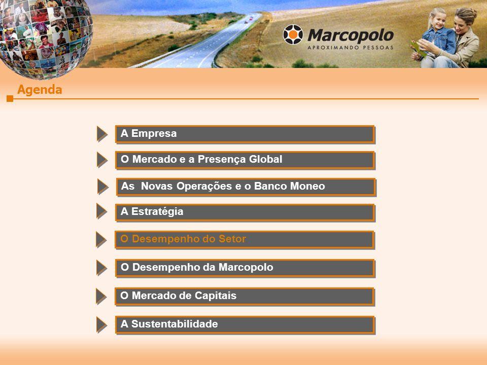 Agenda A Empresa O Mercado e a Presença Global
