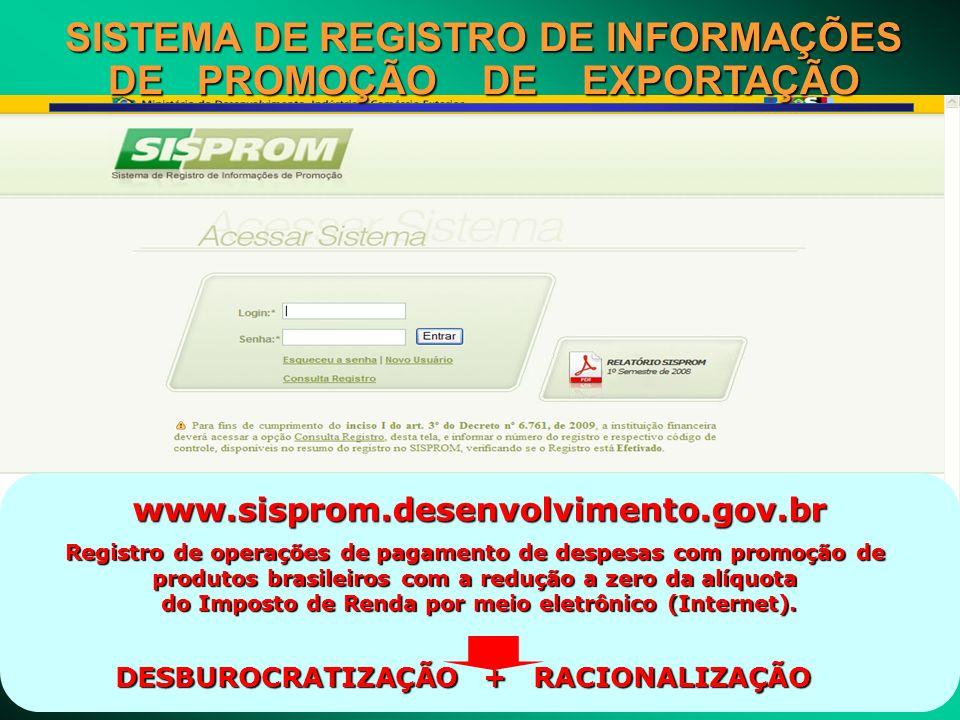SISTEMA DE REGISTRO DE INFORMAÇÕES DE PROMOÇÃO DE EXPORTAÇÃO