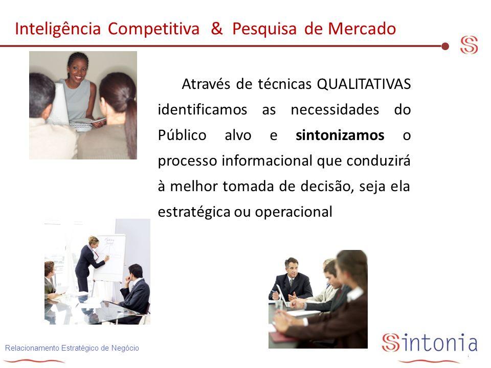 Inteligência Competitiva & Pesquisa de Mercado