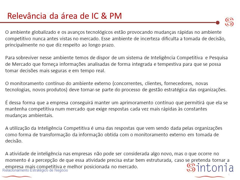 Relevância da área de IC & PM