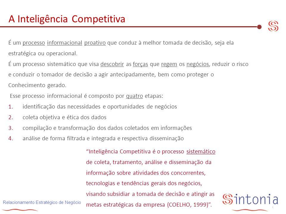A Inteligência Competitiva