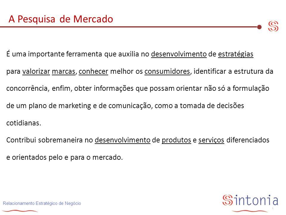 A Pesquisa de Mercado É uma importante ferramenta que auxilia no desenvolvimento de estratégias.