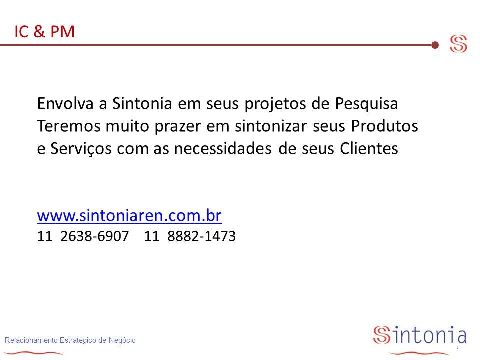 Envolva a Sintonia em seus projetos de Pesquisa
