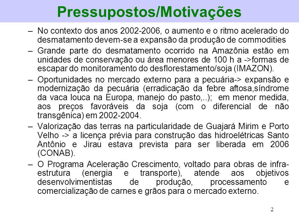 Pressupostos/Motivações