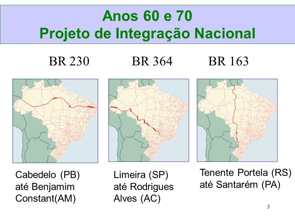 Anos 60 e 70 Projeto de Integração Nacional