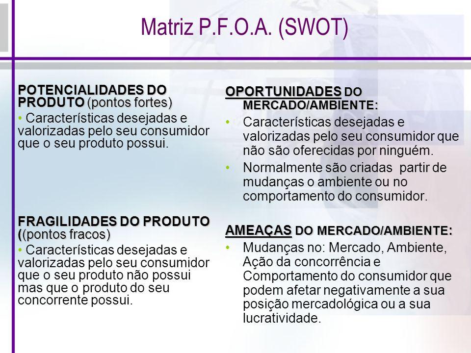 Matriz P.F.O.A. (SWOT) POTENCIALIDADES DO PRODUTO (pontos fortes)