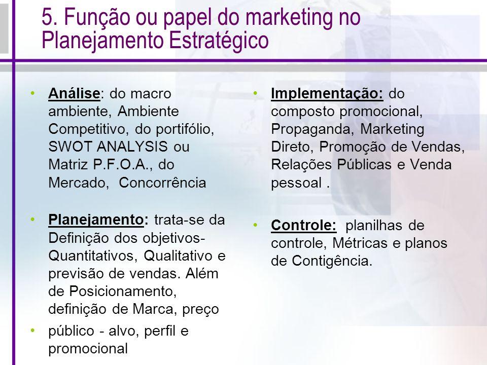 5. Função ou papel do marketing no Planejamento Estratégico
