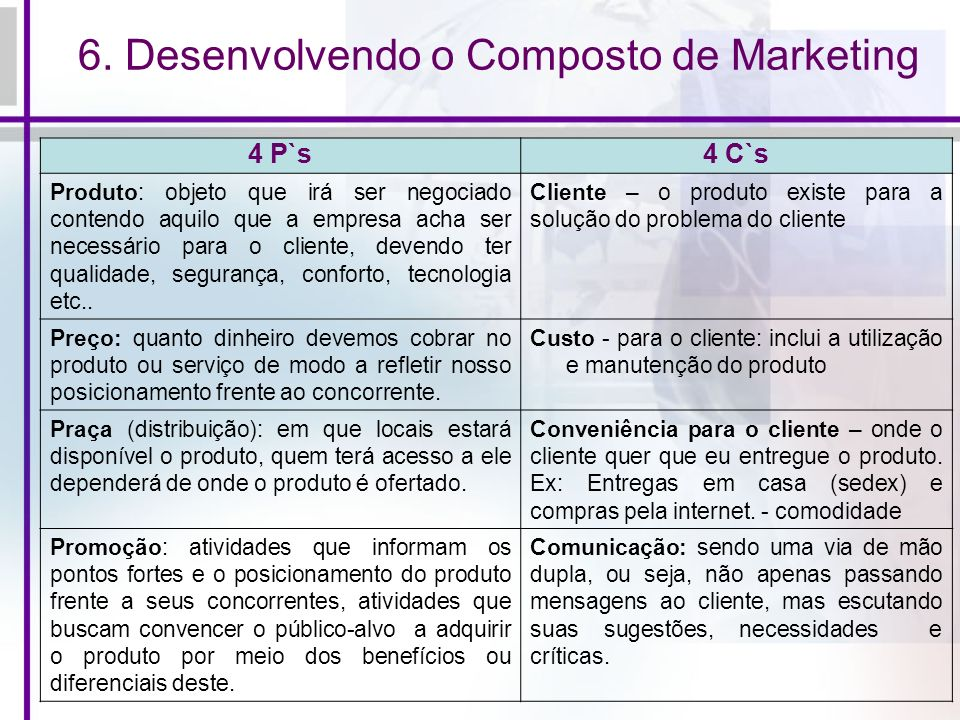 6. Desenvolvendo o Composto de Marketing