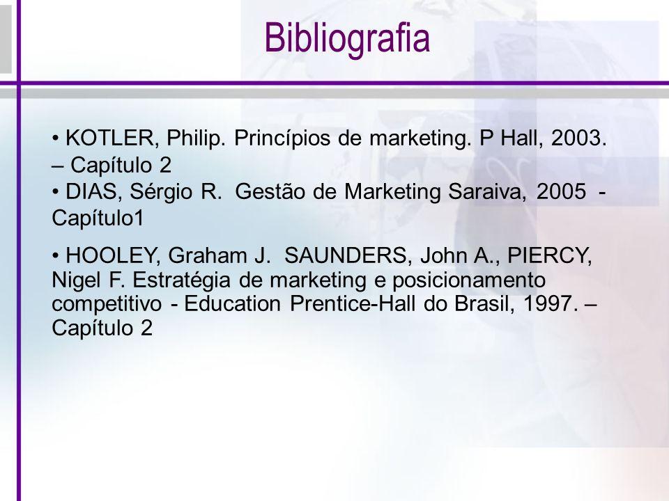 Bibliografia KOTLER, Philip. Princípios de marketing. P Hall, 2003. – Capítulo 2. DIAS, Sérgio R. Gestão de Marketing Saraiva, 2005 - Capítulo1.