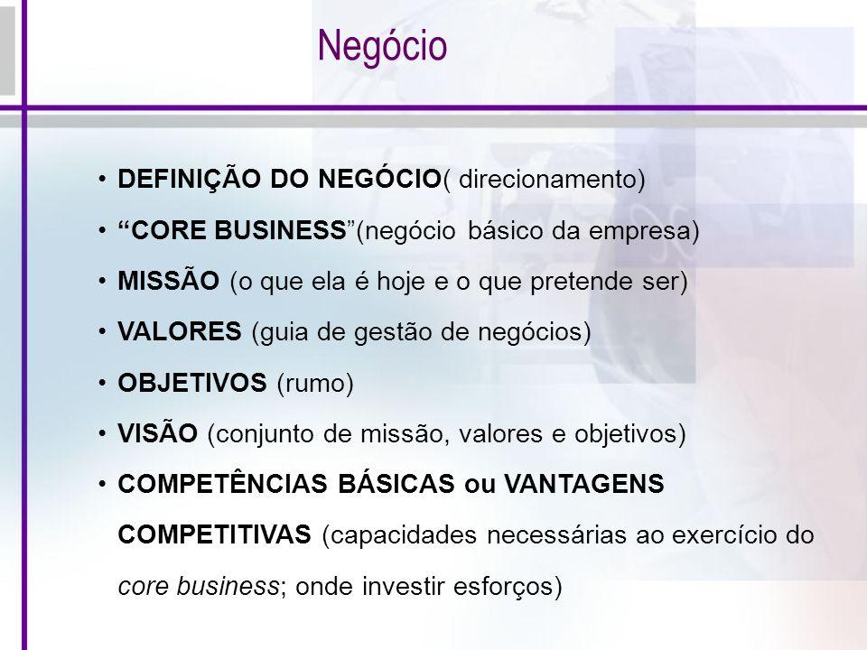 Negócio DEFINIÇÃO DO NEGÓCIO( direcionamento)