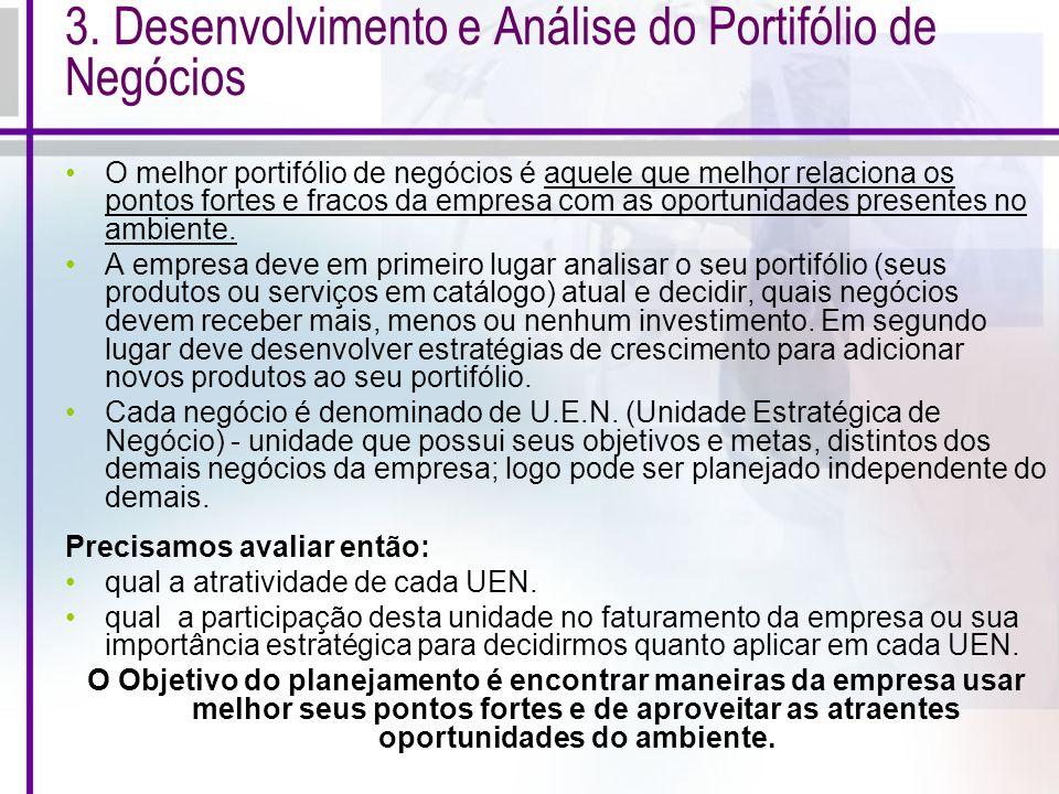 3. Desenvolvimento e Análise do Portifólio de Negócios