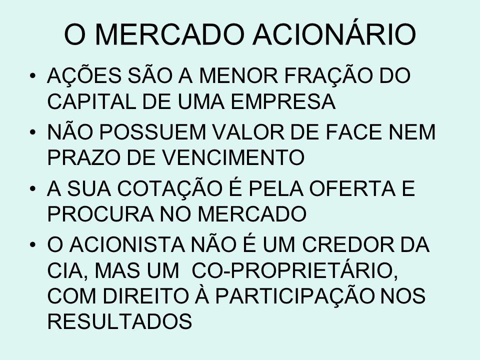 O MERCADO ACIONÁRIO AÇÕES SÃO A MENOR FRAÇÃO DO CAPITAL DE UMA EMPRESA