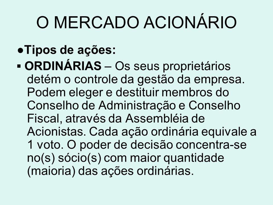 O MERCADO ACIONÁRIO ●Tipos de ações: