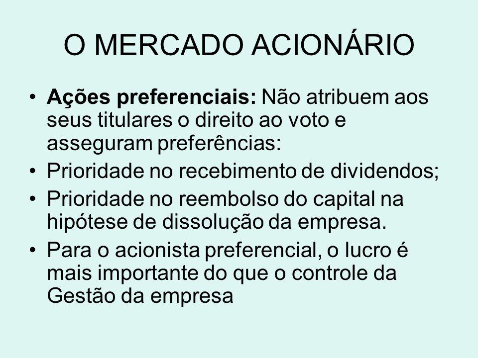 O MERCADO ACIONÁRIO Ações preferenciais: Não atribuem aos seus titulares o direito ao voto e asseguram preferências: