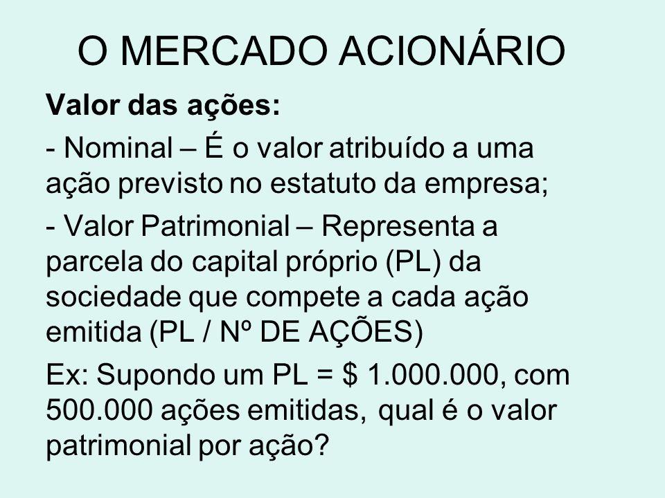 O MERCADO ACIONÁRIO Valor das ações: