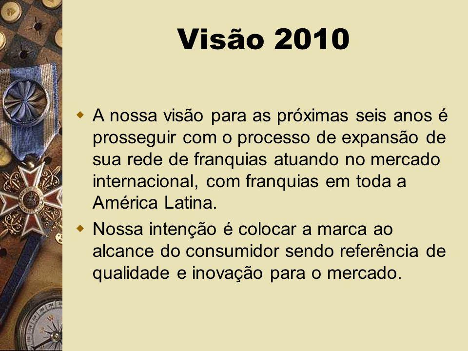 Visão 2010