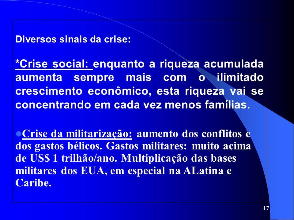 Diversos sinais da crise: