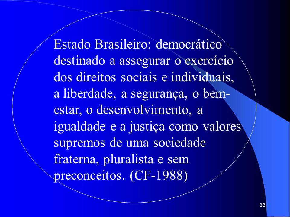 Estado Brasileiro: democrático destinado a assegurar o exercício dos direitos sociais e individuais, a liberdade, a segurança, o bem-estar, o desenvolvimento, a igualdade e a justiça como valores supremos de uma sociedade fraterna, pluralista e sem preconceitos.