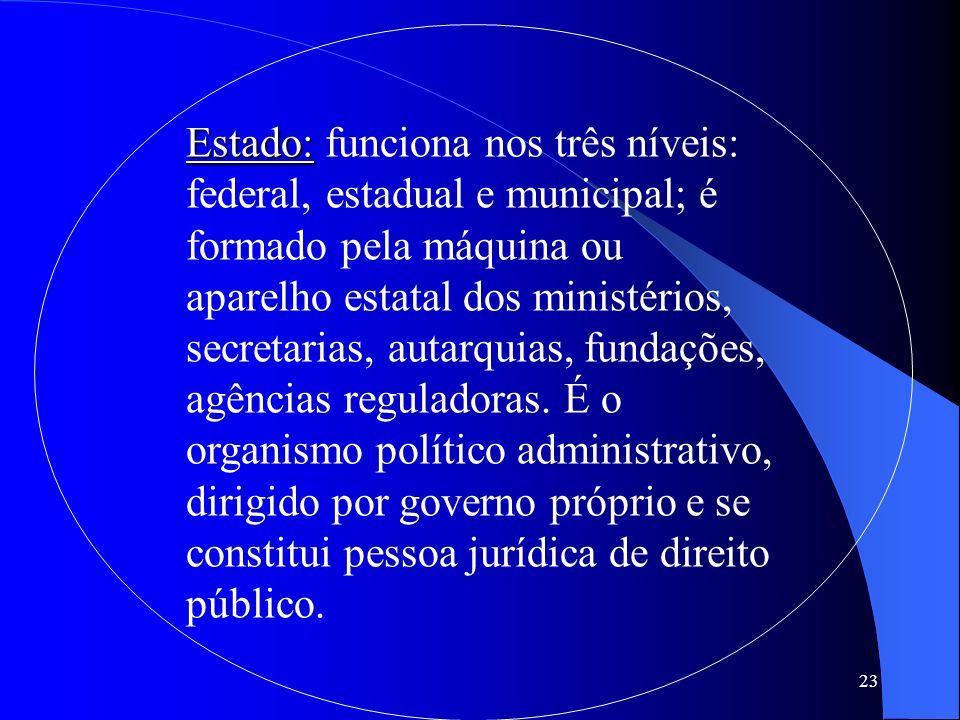 Estado: funciona nos três níveis: federal, estadual e municipal; é formado pela máquina ou aparelho estatal dos ministérios, secretarias, autarquias, fundações, agências reguladoras.