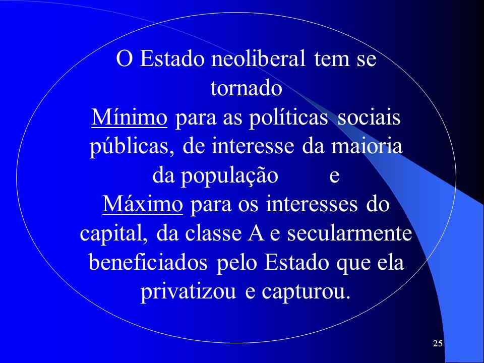 O Estado neoliberal tem se tornado