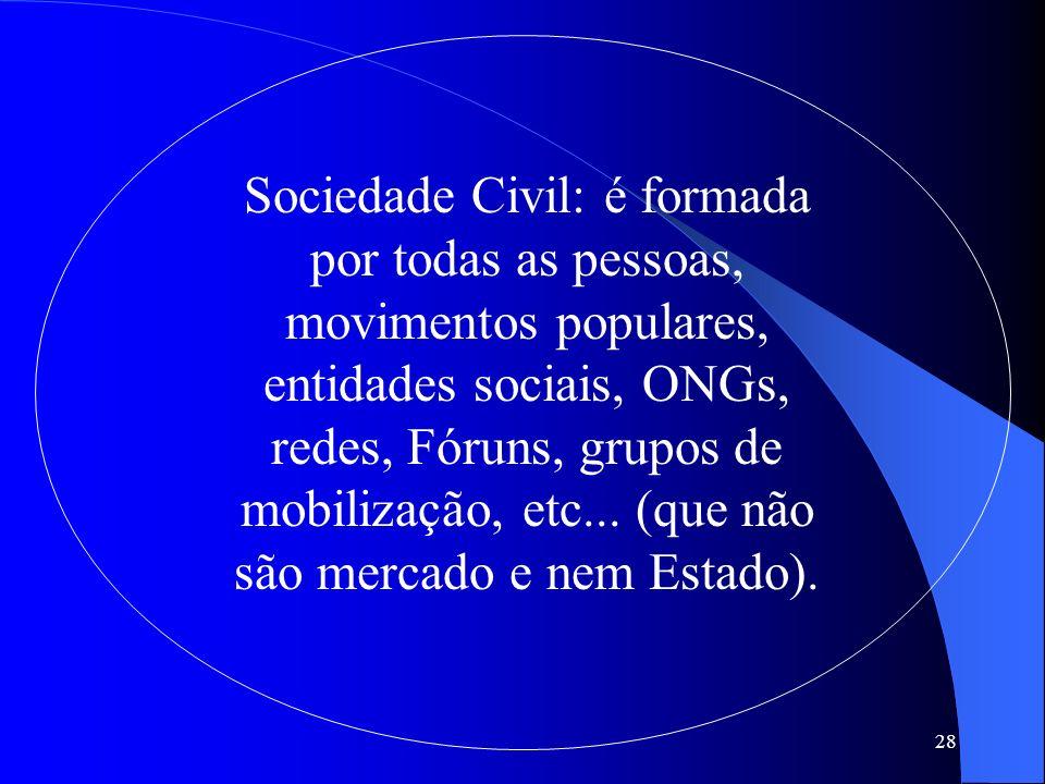 Sociedade Civil: é formada por todas as pessoas, movimentos populares, entidades sociais, ONGs, redes, Fóruns, grupos de mobilização, etc...