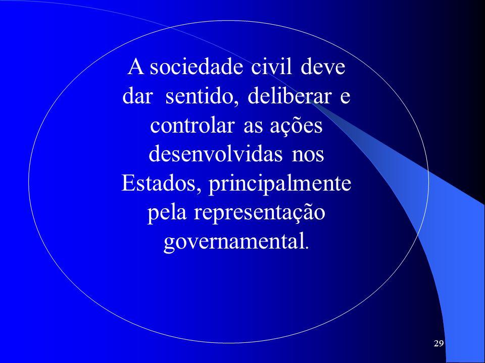 A sociedade civil deve dar sentido, deliberar e controlar as ações desenvolvidas nos Estados, principalmente pela representação governamental.